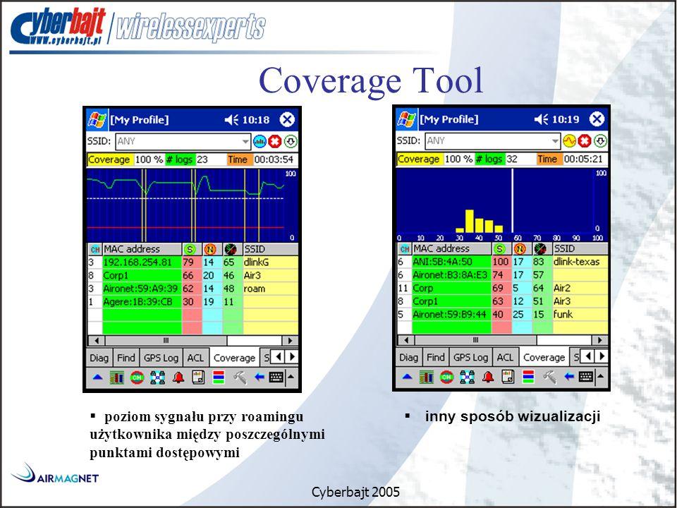 Cyberbajt 2005  inny sposób wizualizacji Coverage Tool  poziom sygnału przy roamingu użytkownika między poszczególnymi punktami dostępowymi