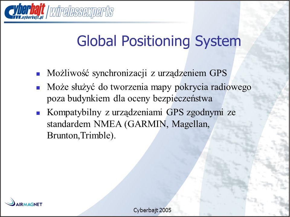 Cyberbajt 2005 Możliwość synchronizacji z urządzeniem GPS Może służyć do tworzenia mapy pokrycia radiowego poza budynkiem dla oceny bezpieczeństwa Kompatybilny z urządzeniami GPS zgodnymi ze standardem NMEA (GARMIN, Magellan, Brunton,Trimble).