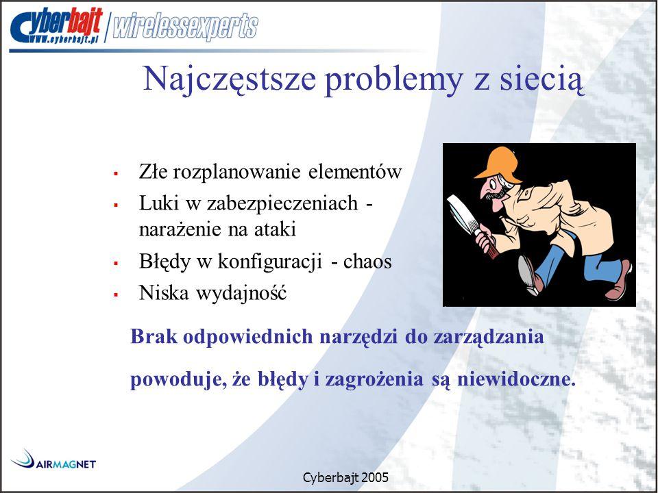 Cyberbajt 2005 Najczęstsze problemy z siecią  Złe rozplanowanie elementów  Luki w zabezpieczeniach - narażenie na ataki  Błędy w konfiguracji - chaos  Niska wydajność Brak odpowiednich narzędzi do zarządzania powoduje, że błędy i zagrożenia są niewidoczne.
