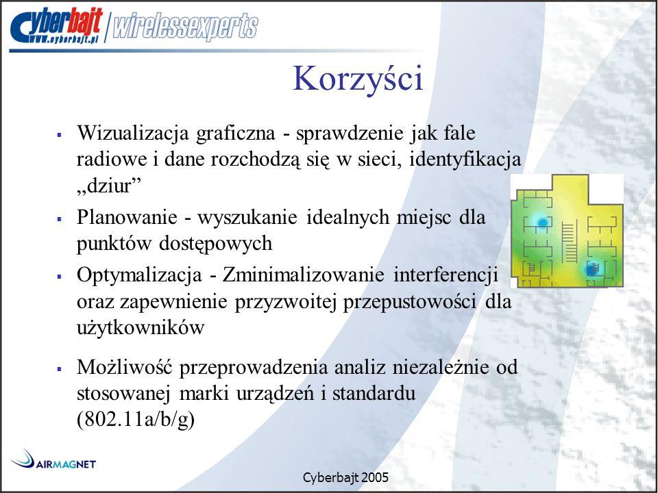 """Cyberbajt 2005 Korzyści  Wizualizacja graficzna - sprawdzenie jak fale radiowe i dane rozchodzą się w sieci, identyfikacja """"dziur  Planowanie - wyszukanie idealnych miejsc dla punktów dostępowych  Optymalizacja - Zminimalizowanie interferencji oraz zapewnienie przyzwoitej przepustowości dla użytkowników  Możliwość przeprowadzenia analiz niezależnie od stosowanej marki urządzeń i standardu (802.11a/b/g)"""