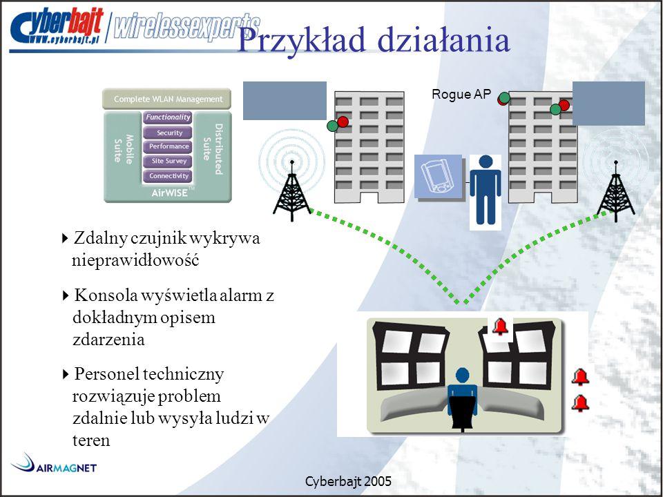 Cyberbajt 2005 Wyłączony WEP Rogue AP Interferencje na kanale  Zdalny czujnik wykrywa nieprawidłowość  Konsola wyświetla alarm z dokładnym opisem zdarzenia  Personel techniczny rozwiązuje problem zdalnie lub wysyła ludzi w teren Przykład działania