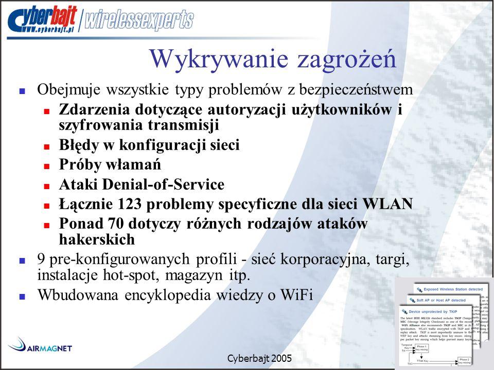 Cyberbajt 2005 Wykrywanie zagrożeń Obejmuje wszystkie typy problemów z bezpieczeństwem Zdarzenia dotyczące autoryzacji użytkowników i szyfrowania transmisji Błędy w konfiguracji sieci Próby włamań Ataki Denial-of-Service Łącznie 123 problemy specyficzne dla sieci WLAN Ponad 70 dotyczy różnych rodzajów ataków hakerskich 9 pre-konfigurowanych profili - sieć korporacyjna, targi, instalacje hot-spot, magazyn itp.