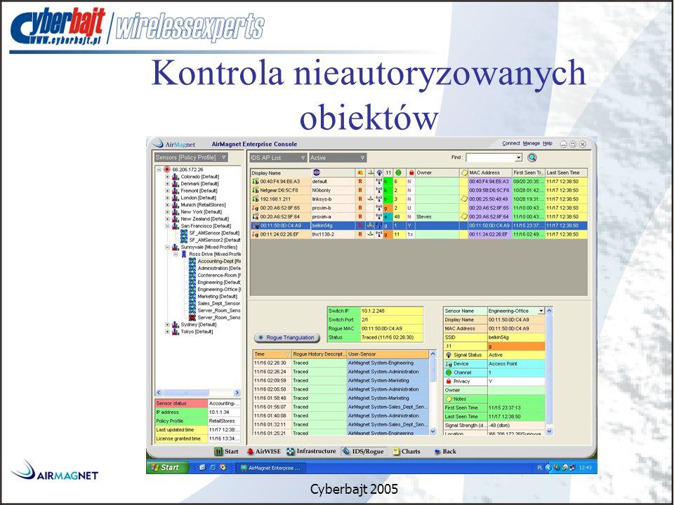 Cyberbajt 2005 Kontrola nieautoryzowanych obiektów