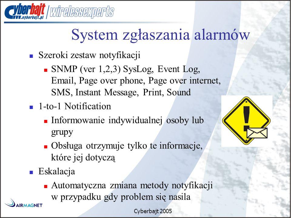 Cyberbajt 2005 System zgłaszania alarmów Szeroki zestaw notyfikacji SNMP (ver 1,2,3) SysLog, Event Log, Email, Page over phone, Page over internet, SMS, Instant Message, Print, Sound 1-to-1 Notification Informowanie indywidualnej osoby lub grupy Obsługa otrzymuje tylko te informacje, które jej dotyczą Eskalacja Automatyczna zmiana metody notyfikacji w przypadku gdy problem się nasila