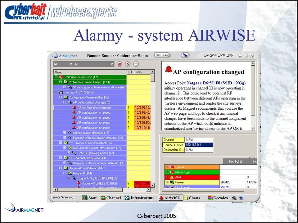 Cyberbajt 2005 Alarmy - system AIRWISE