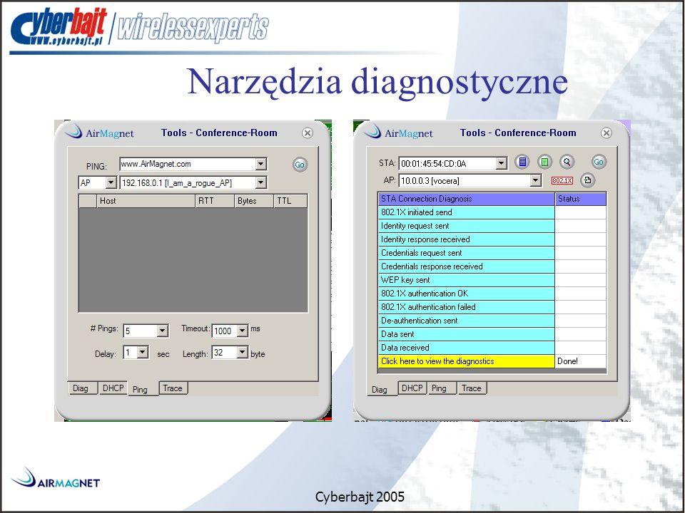 Cyberbajt 2005 Narzędzia diagnostyczne