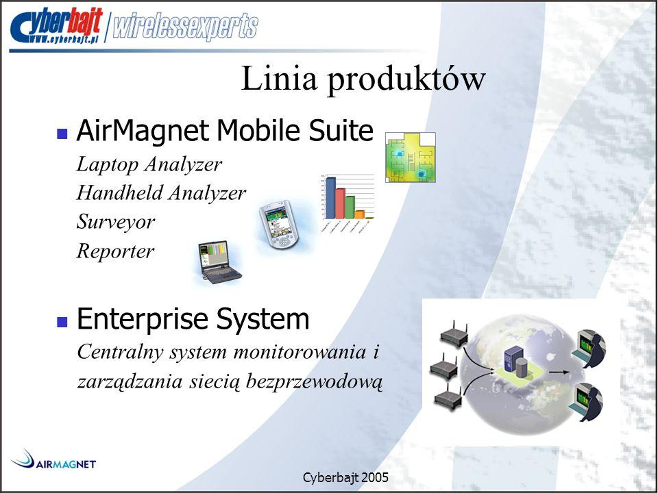Cyberbajt 2005 AirMagnet Mobile Suite Laptop Analyzer Handheld Analyzer Surveyor Reporter Enterprise System Centralny system monitorowania i zarządzania siecią bezprzewodową Linia produktów