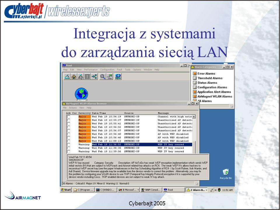 Cyberbajt 2005 Integracja z systemami do zarządzania siecią LAN
