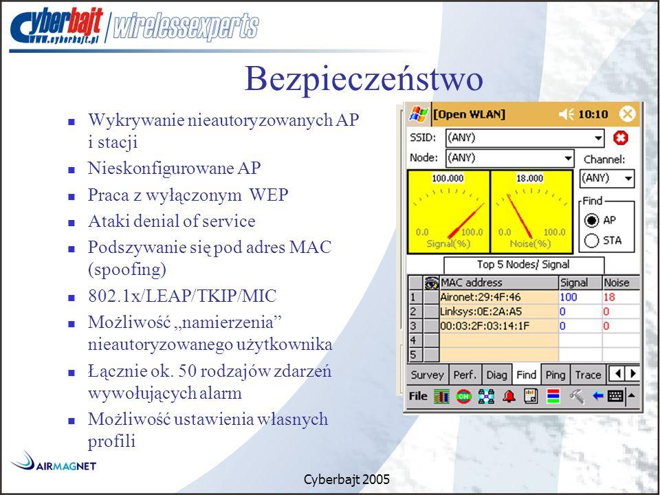 """Cyberbajt 2005 Wykrywanie nieautoryzowanych AP i stacji Nieskonfigurowane AP Praca z wyłączonym WEP Ataki denial of service Podszywanie się pod adres MAC (spoofing) 802.1x/LEAP/TKIP/MIC Możliwość """"namierzenia nieautoryzowanego użytkownika Łącznie ok."""