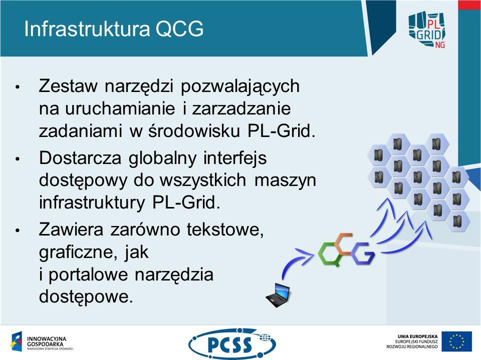 Infrastruktura QCG Zestaw narzędzi pozwalających na uruchamianie i zarzadzanie zadaniami w środowisku PL-Grid.