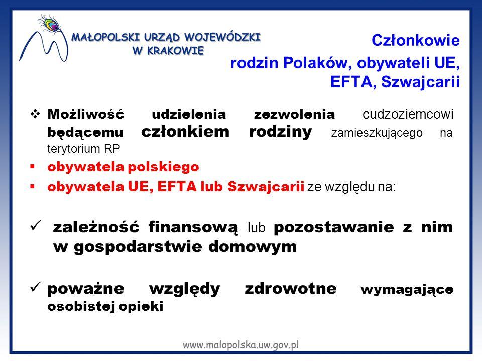 Członkowie rodzin Polaków, obywateli UE, EFTA, Szwajcarii  Możliwość udzielenia zezwolenia cudzoziemcowi będącemu członkiem rodziny zamieszkującego na terytorium RP  obywatela polskiego  obywatela UE, EFTA lub Szwajcarii ze względu na: zależność finansową lub pozostawanie z nim w gospodarstwie domowym poważne względy zdrowotne wymagające osobistej opieki