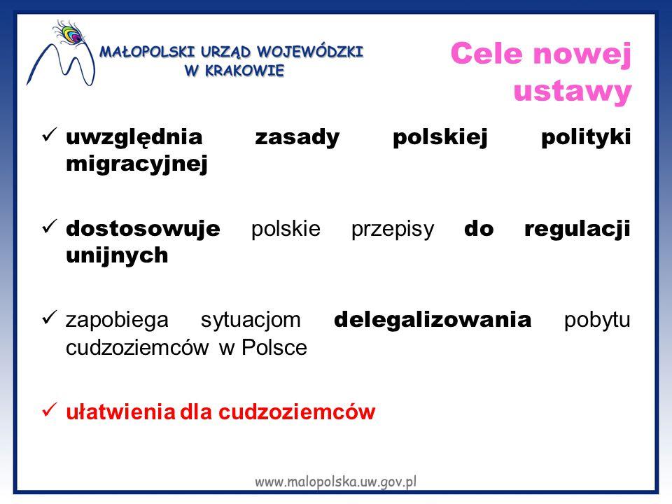 Cele nowej ustawy uwzględnia zasady polskiej polityki migracyjnej dostosowuje polskie przepisy do regulacji unijnych zapobiega sytuacjom delegalizowania pobytu cudzoziemców w Polsce ułatwienia dla cudzoziemców
