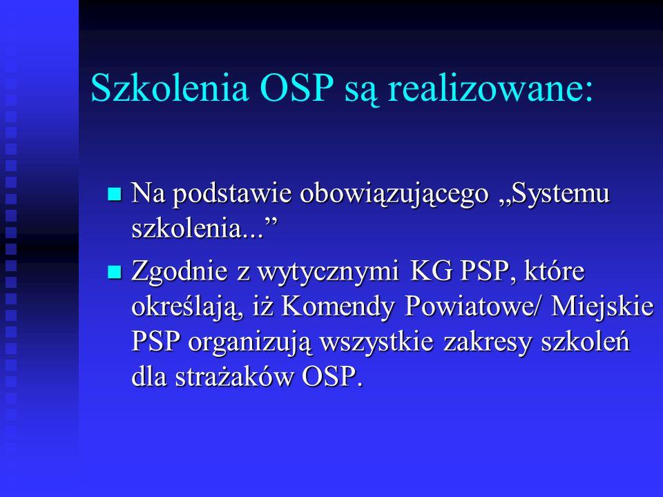 """Szkolenia OSP są realizowane: Na podstawie obowiązującego """"Systemu szkolenia..."""" Na podstawie obowiązującego """"Systemu szkolenia..."""" Zgodnie z wytyczny"""
