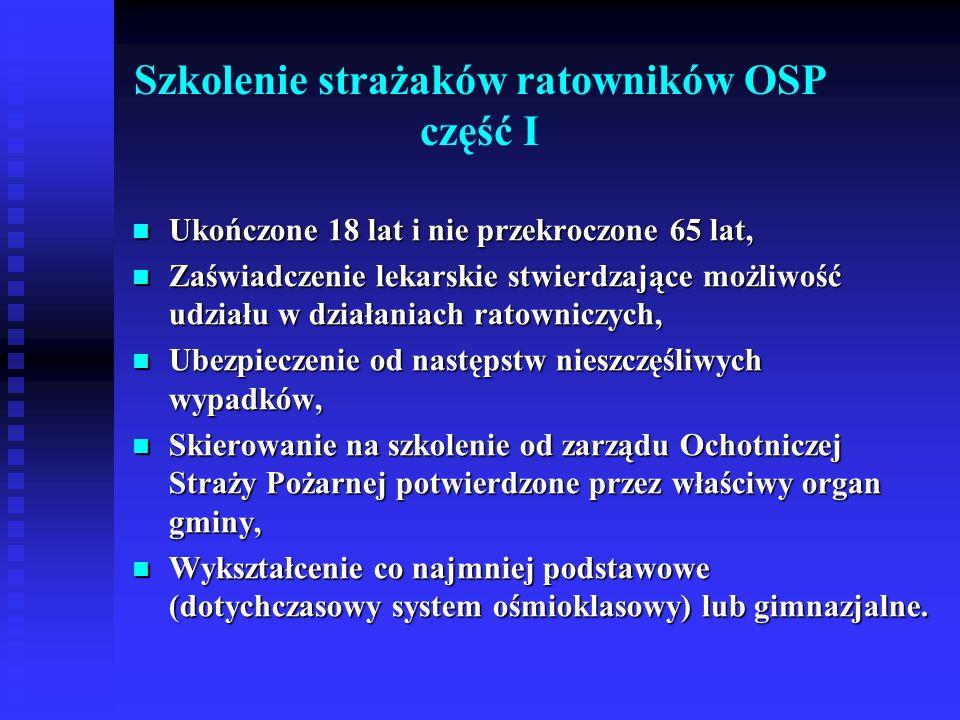 Szkolenie strażaków ratowników OSP część II Ukończone 18 lat i nie przekroczone 65 lat, Ukończone 18 lat i nie przekroczone 65 lat, Zaświadczenie lekarskie stwierdzające możliwość udziału w działaniach ratowniczych, Zaświadczenie lekarskie stwierdzające możliwość udziału w działaniach ratowniczych, Ubezpieczenie od następstw nieszczęśliwych wypadków, Ubezpieczenie od następstw nieszczęśliwych wypadków, Skierowanie na szkolenie od zarządu Ochotniczej Straży Pożarnej potwierdzone przez właściwy organ gminy, Skierowanie na szkolenie od zarządu Ochotniczej Straży Pożarnej potwierdzone przez właściwy organ gminy, Wykształcenie co najmniej podstawowe (dotychczasowy system ośmioklasowy) lub gimnazjalne.