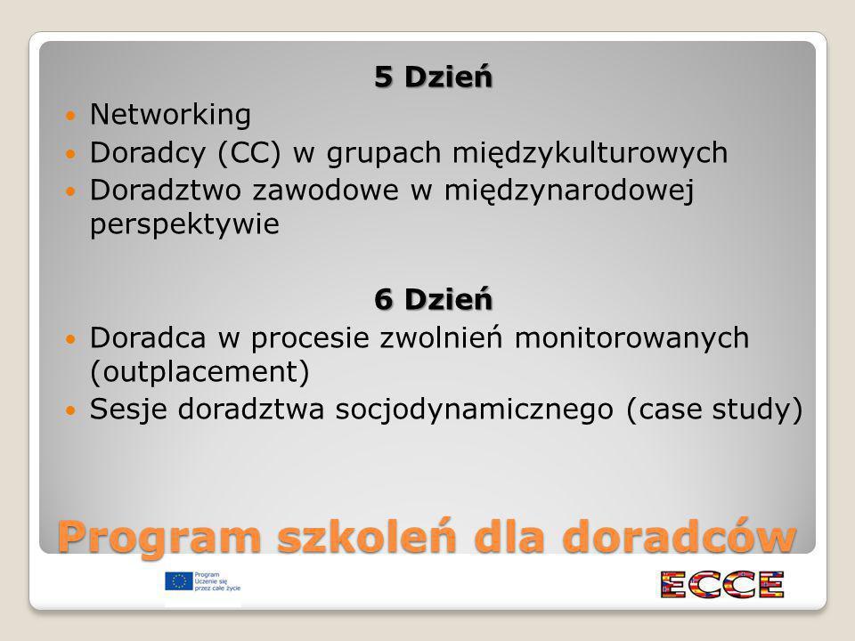 Program szkoleń dla doradców 5 Dzień Networking Doradcy (CC) w grupach międzykulturowych Doradztwo zawodowe w międzynarodowej perspektywie 6 Dzień Doradca w procesie zwolnień monitorowanych (outplacement) Sesje doradztwa socjodynamicznego (case study)