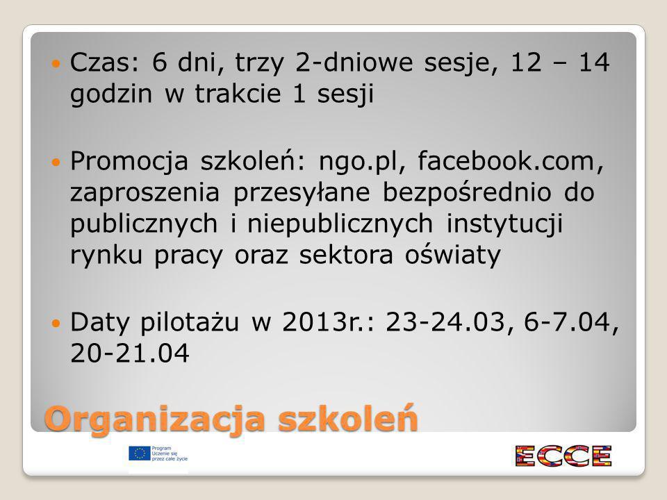 Organizacja szkoleń Czas: 6 dni, trzy 2-dniowe sesje, 12 – 14 godzin w trakcie 1 sesji Promocja szkoleń: ngo.pl, facebook.com, zaproszenia przesyłane bezpośrednio do publicznych i niepublicznych instytucji rynku pracy oraz sektora oświaty Daty pilotażu w 2013r.: 23-24.03, 6-7.04, 20-21.04