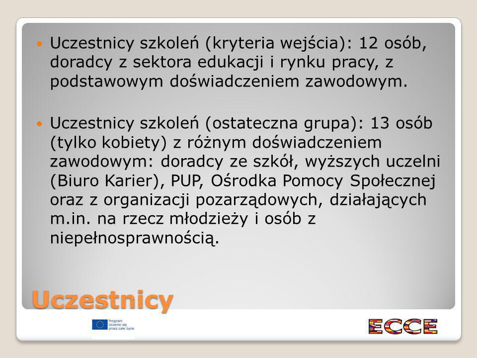 Uczestnicy Uczestnicy szkoleń (kryteria wejścia): 12 osób, doradcy z sektora edukacji i rynku pracy, z podstawowym doświadczeniem zawodowym.