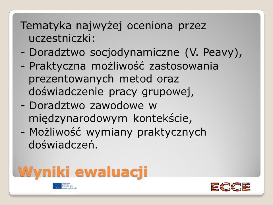 Wyniki ewaluacji Tematyka najwyżej oceniona przez uczestniczki: - Doradztwo socjodynamiczne (V.