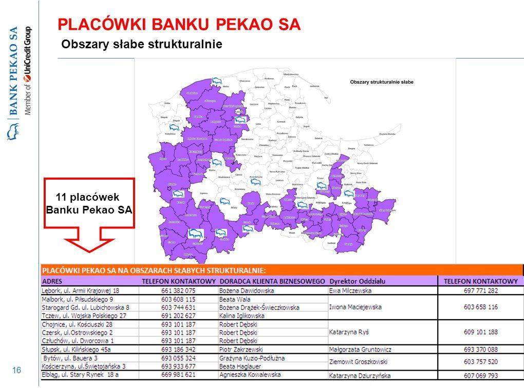 16 PLACÓWKI BANKU PEKAO SA Obszary słabe strukturalnie 11 placówek Banku Pekao SA