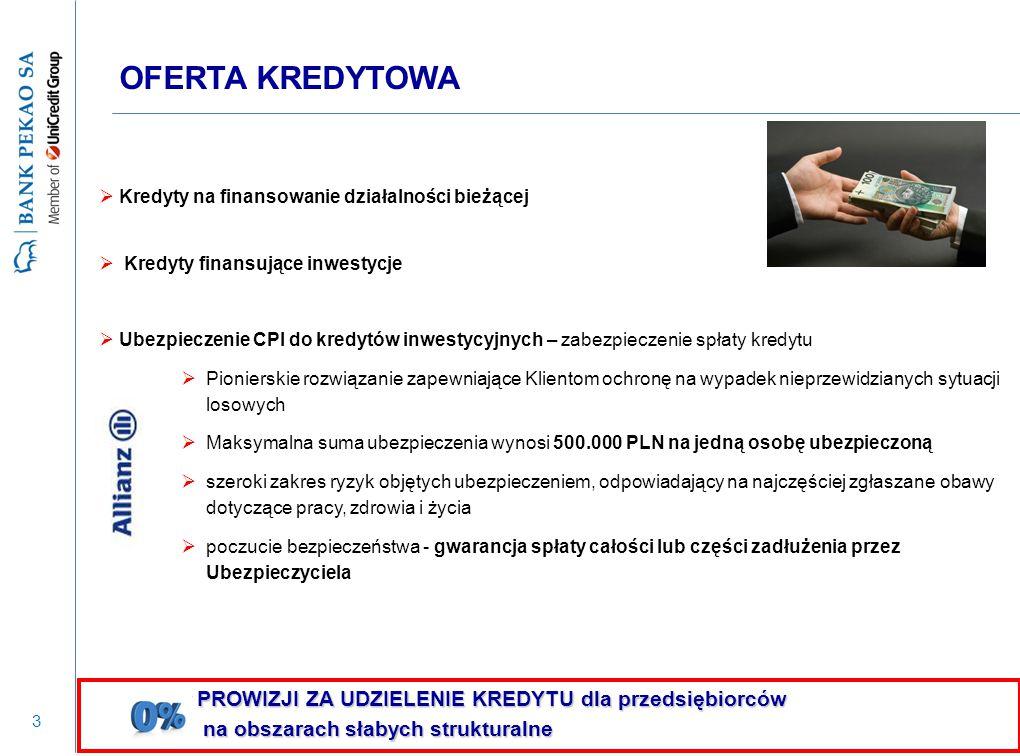 3 OFERTA KREDYTOWA  Kredyty na finansowanie działalności bieżącej  Kredyty finansujące inwestycje  Ubezpieczenie CPI do kredytów inwestycyjnych – z