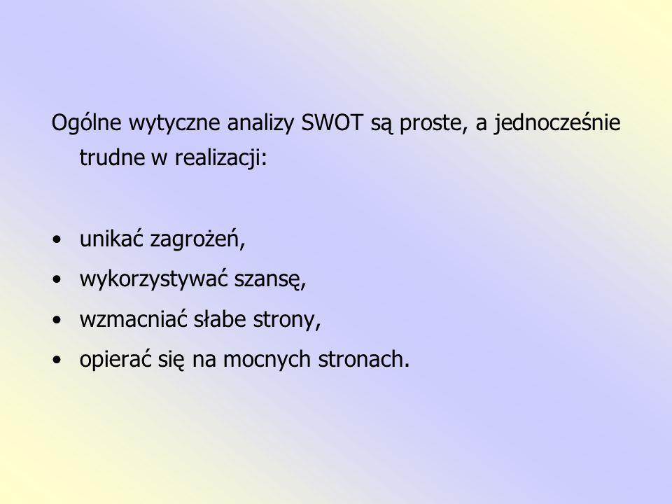 Schemat analizy SWOT wg H. Weihricha