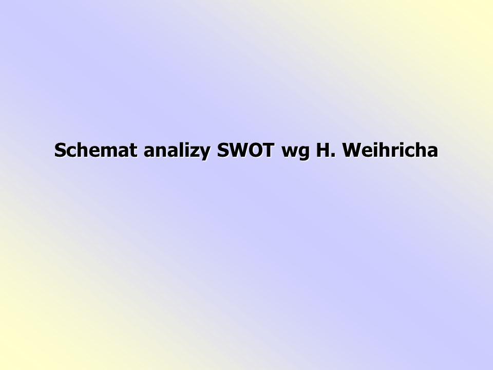 Analiza SWOT składa się z 7 kroków podzielonych na dwa etapy: 1.analiza bieżącej sytuacji organizacji oraz przewidywania przyszłych warunków działania: –Krok 1 - udzielenie odpowiedzi na podstawowe pytania dotyczące profilu działalności organizacji, zakresu jej działania, określenia klientów i ich potrzeb (określenia segmentów obsługiwanego rynku).
