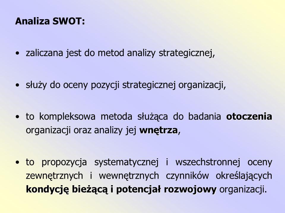 Nazwa SWOT to akronim angielskich słów: S trengths (mocne strony organizacji), W eaknesses (słabe strony organizacji), O pportunities (szanse w otoczeniu), T hreats (zagrożenia w otoczeniu).
