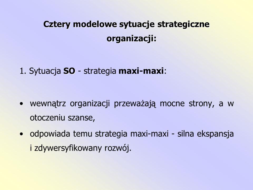 WO Sytuacja WO - strategia mini-maxi: wewnątrz organizacji przeważają słabe strony, zaś w otoczeniu szanse (korzystny układ warunków zewnętrznych).
