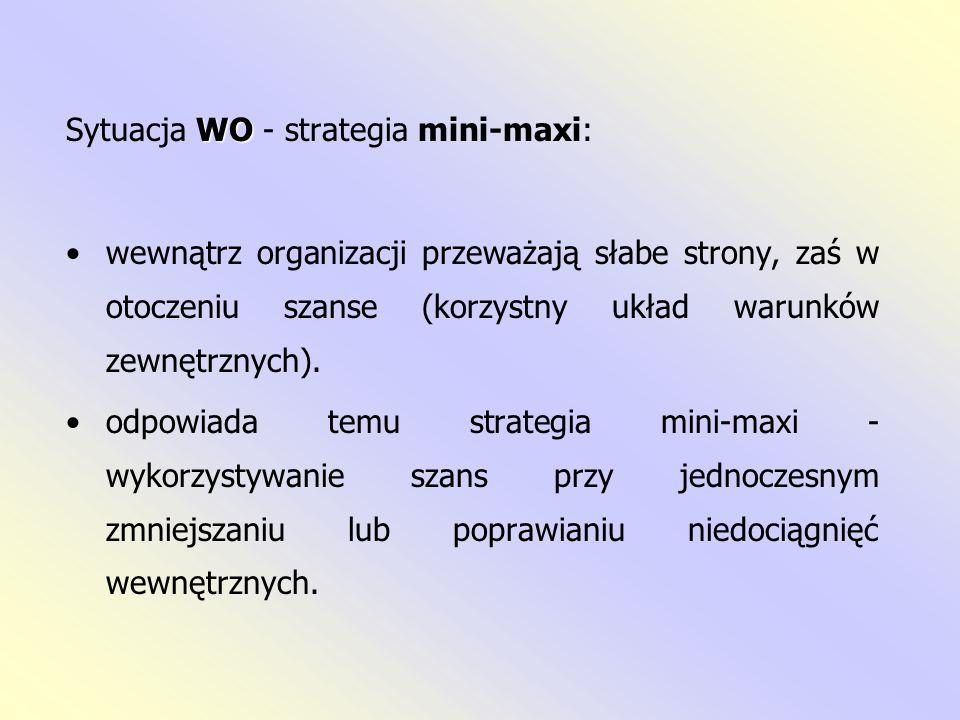 ST Sytuacja ST - strategia maxi-mini wewnątrz organizacji przeważają silne strony, zaś w otoczeniu zagrożenia.
