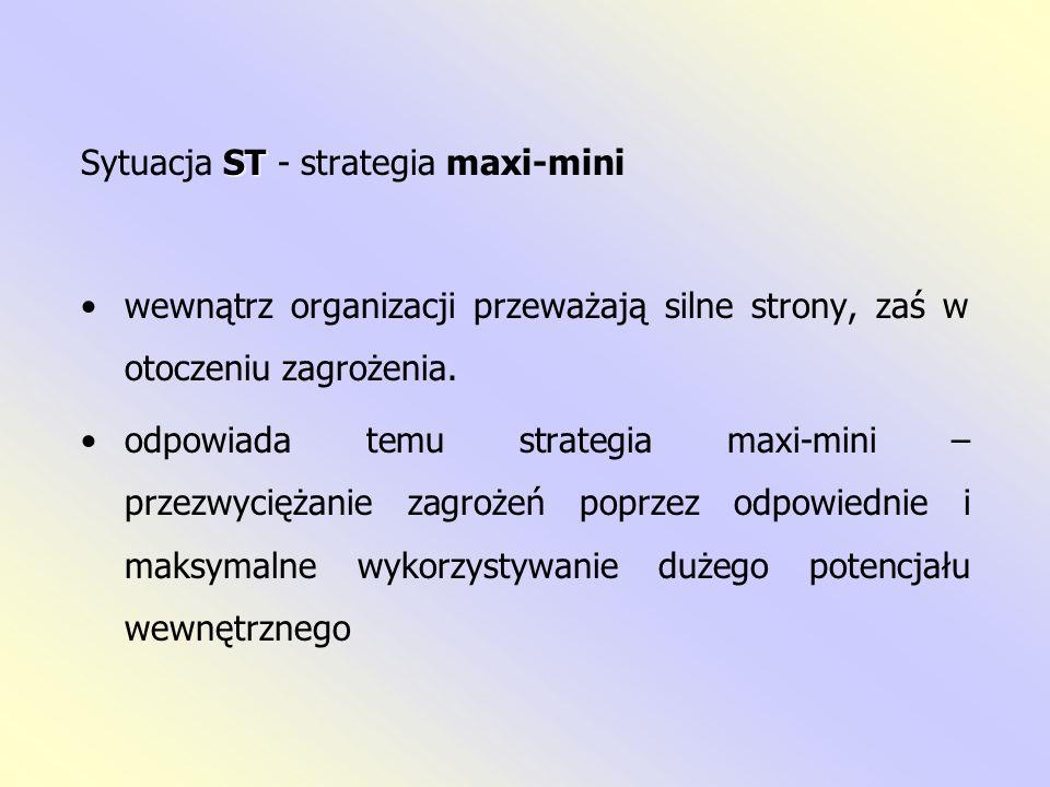 WT Sytuacja WT— strategia mini-mini wewnątrz organizacji przeważają słabe strony, zaś w otoczeniu zagrożenia.