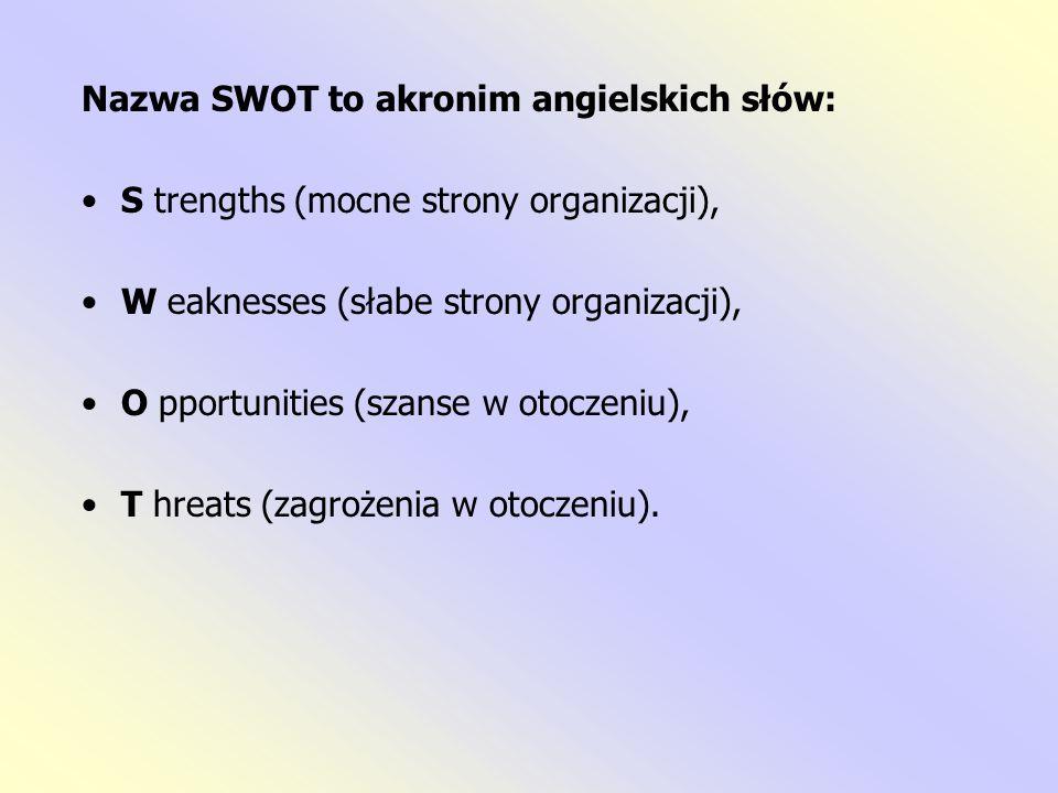 Podstawą stworzenia założeń analizy SWOT była koncepcja analizy pola sił, opracowana przez K.