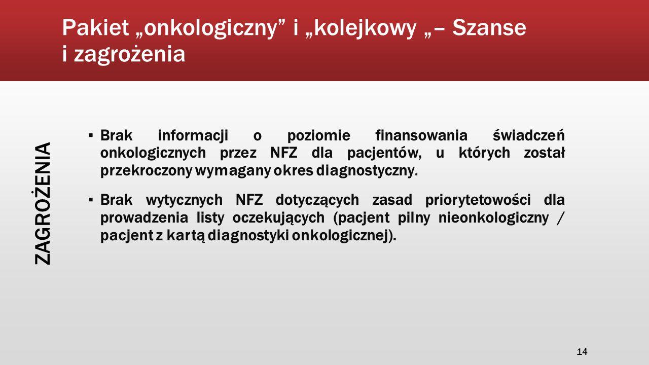 """Pakiet """"onkologiczny"""" i """"kolejkowy """"– Szanse i zagrożenia ▪ Brak informacji o poziomie finansowania świadczeń onkologicznych przez NFZ dla pacjentów,"""