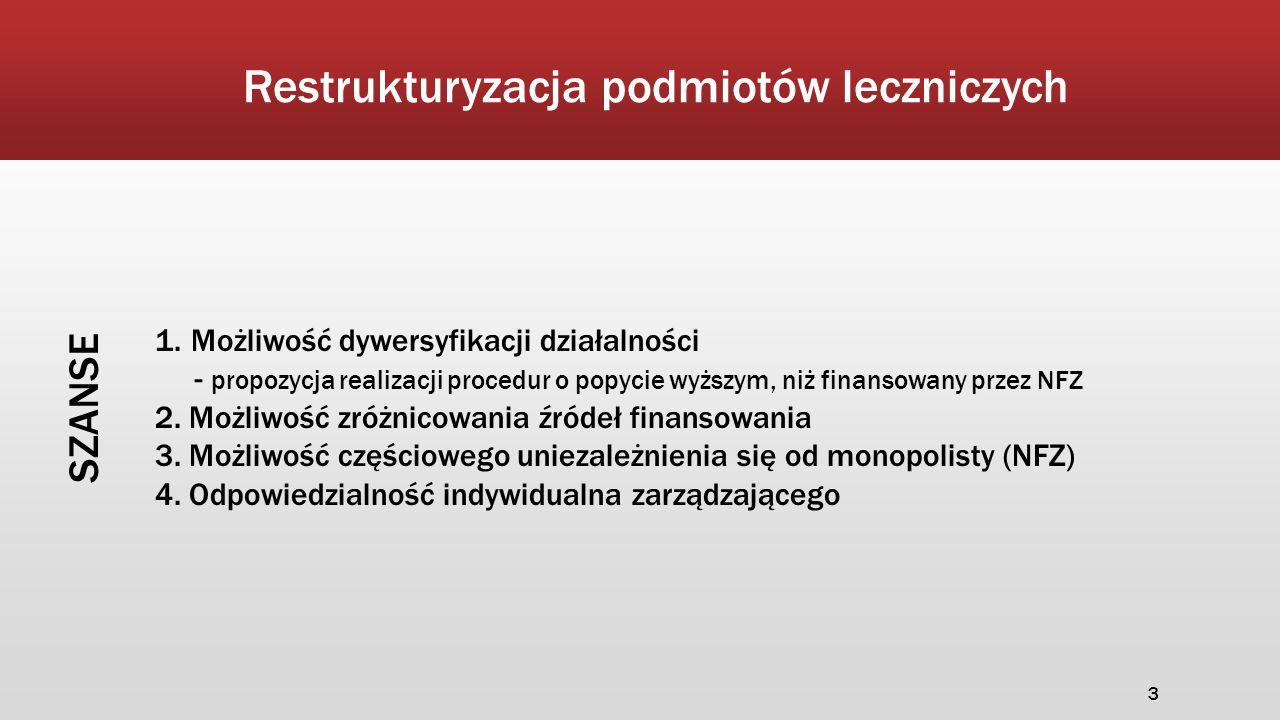 ZAGROŻENIA Restrukturyzacja podmiotów leczniczych 1.Cesja kontraktu z NFZ –przejęcia praw i obowiązków po SPZOZ - weryfikacje i kontrole 2.