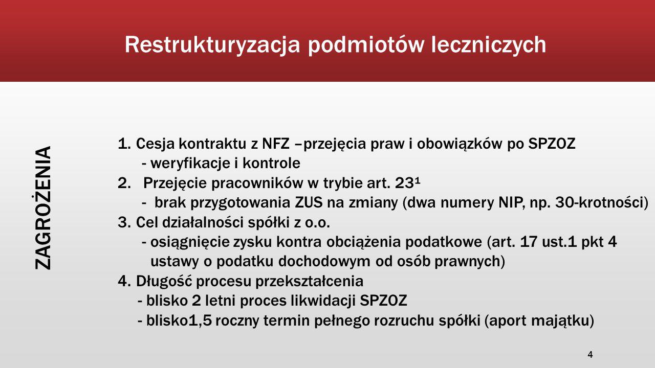 ZAGROŻENIA Restrukturyzacja podmiotów leczniczych 1.Cesja kontraktu z NFZ –przejęcia praw i obowiązków po SPZOZ - weryfikacje i kontrole 2. Przejęcie