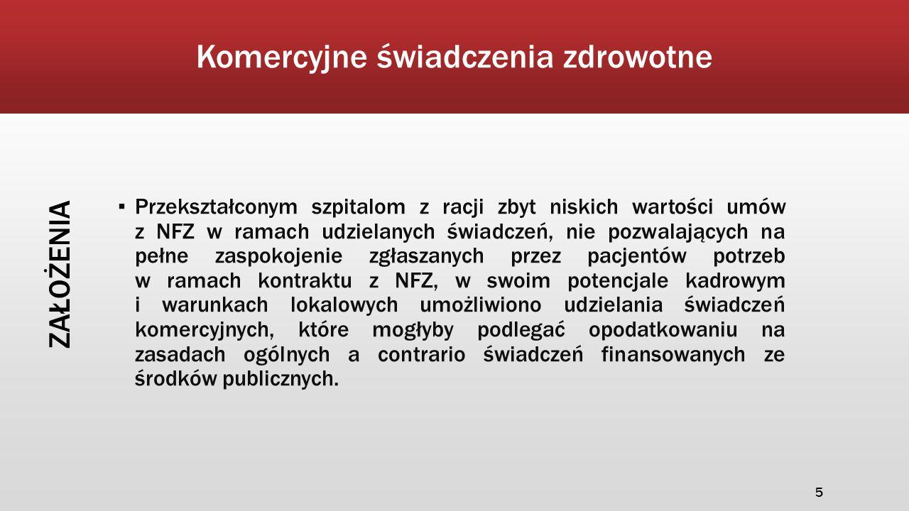"""Pakiet """"onkologiczny i """"kolejkowy – Szanse i zagrożenia ▪ Szybkie wprowadzanie zmian (systemowych) bez odpowiedniego przygotowania medycznych grup zawodowych."""