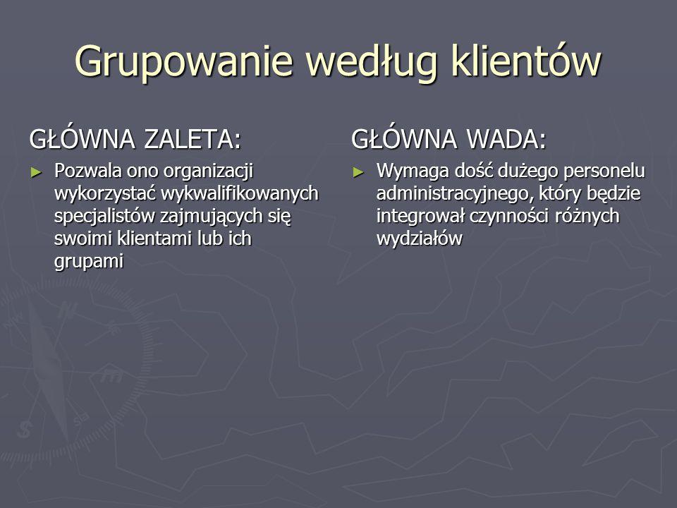 Grupowanie według klientów GŁÓWNA ZALETA: ► Pozwala ono organizacji wykorzystać wykwalifikowanych specjalistów zajmujących się swoimi klientami lub ic