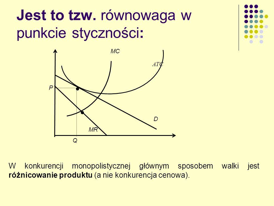Jest to tzw. równowaga w punkcie styczności: ATC MC P D MR Q W konkurencji monopolistycznej głównym sposobem walki jest różnicowanie produktu (a nie k