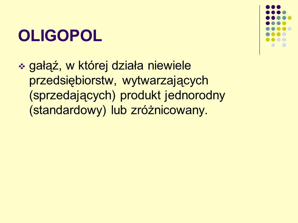 OLIGOPOL  gałąź, w której działa niewiele przedsiębiorstw, wytwarzających (sprzedających) produkt jednorodny (standardowy) lub zróżnicowany.