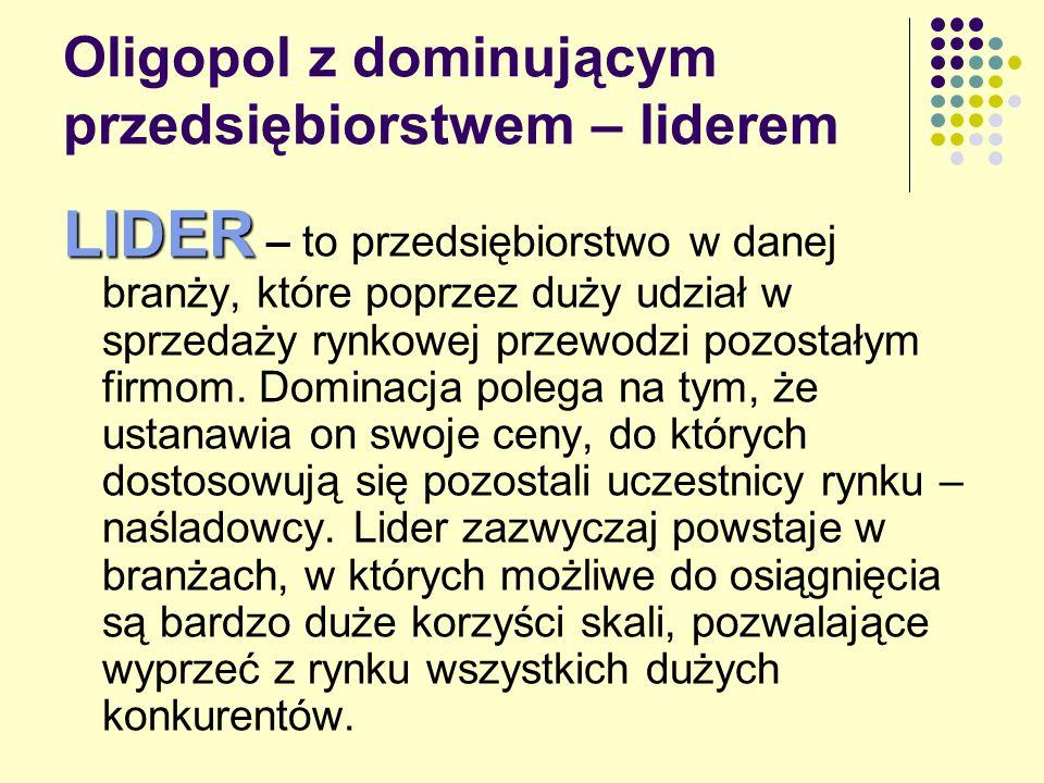 Oligopol z dominującym przedsiębiorstwem – liderem LIDER LIDER – to przedsiębiorstwo w danej branży, które poprzez duży udział w sprzedaży rynkowej pr