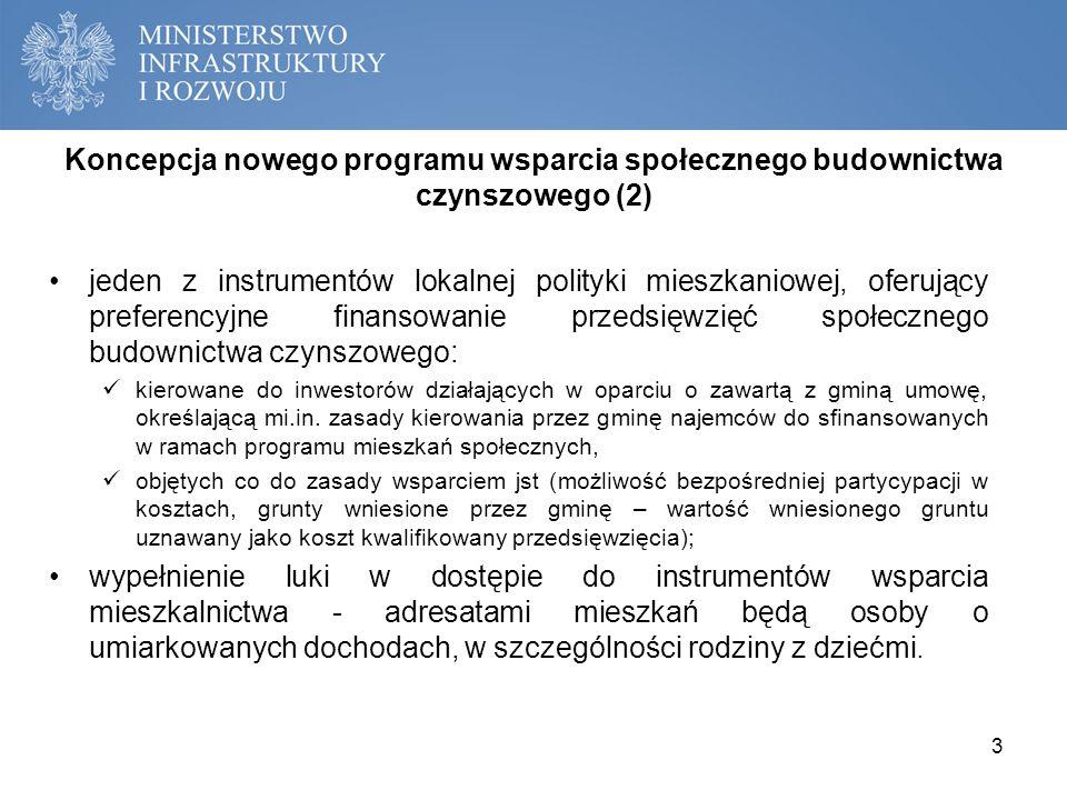 Uwarunkowania lokalnych polityk mieszkaniowych/lokalne czynniki prorozwojowe – premiowane będą m.in.