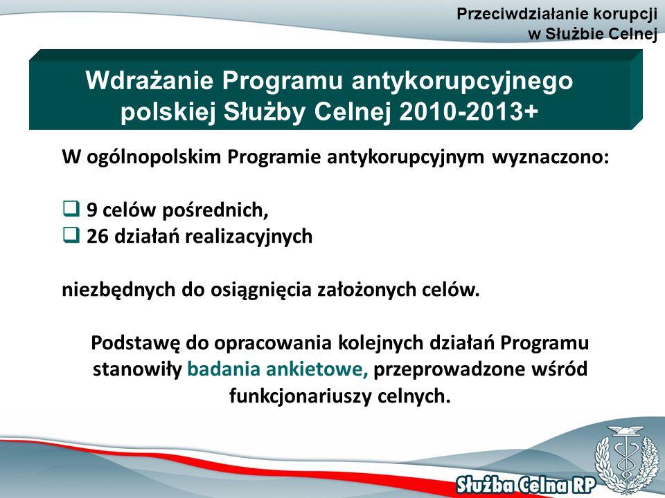 15 Przeciwdziałanie korupcji w Służbie Celnej W ogólnopolskim Programie antykorupcyjnym wyznaczono:  9 celów pośrednich,  26 działań realizacyjnych niezbędnych do osiągnięcia założonych celów.