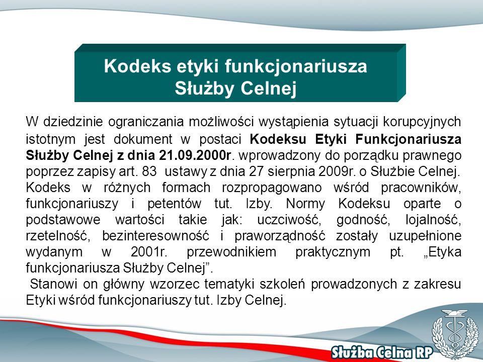 17 W dziedzinie ograniczania możliwości wystąpienia sytuacji korupcyjnych istotnym jest dokument w postaci Kodeksu Etyki Funkcjonariusza Służby Celnej z dnia 21.09.2000r.