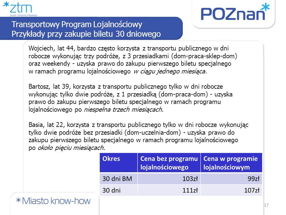 17 Transportowy Program Lojalnościowy Przykłady przy zakupie biletu 30 dniowego Wojciech, lat 44, bardzo często korzysta z transportu publicznego w dni robocze wykonując trzy podróże, z 3 przesiadkami (dom-praca-sklep-dom) oraz weekendy - uzyska prawo do zakupu pierwszego biletu specjalnego w ramach programu lojalnościowego w ciągu jednego miesiąca.