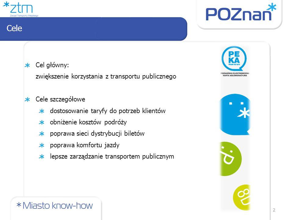 2 Cel główny: zwiększenie korzystania z transportu publicznego Cele szczegółowe dostosowanie taryfy do potrzeb klientów obniżenie kosztów podróży poprawa sieci dystrybucji biletów poprawa komfortu jazdy lepsze zarządzanie transportem publicznym Cele