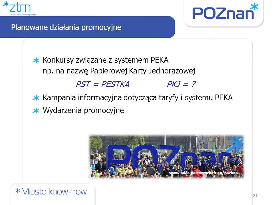 Planowane działania promocyjne 21 Konkursy związane z systemem PEKA np.
