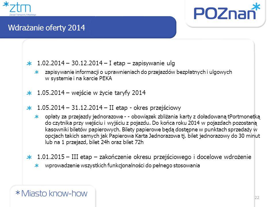 22 Wdrażanie oferty 2014 1.02.2014 – 30.12.2014 – I etap – zapisywanie ulg zapisywanie informacji o uprawnieniach do przejazdów bezpłatnych i ulgowych w systemie i na karcie PEKA 1.05.2014 – wejście w życie taryfy 2014 1.05.2014 – 31.12.2014 – II etap - okres przejściowy opłaty za przejazdy jednorazowe - - obowiązek zbliżania karty z doładowaną tPortmonetką do czytnika przy wejściu i wyjściu z pojazdu.