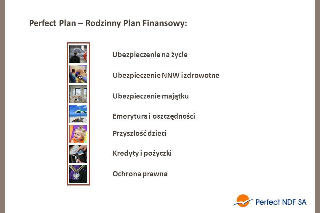 Perfect Plan – Rodzinny Plan Finansowy: Ubezpieczenie na życie Ubezpieczenie NNW i zdrowotne Ubezpieczenie majątku Emerytura i oszczędności Przyszłość dzieci Kredyty i pożyczki Ochrona prawna