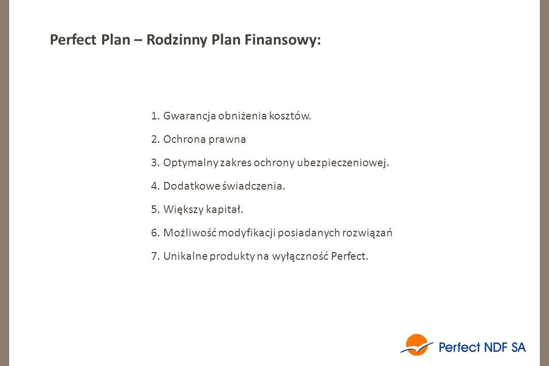 Perfect Plan – Rodzinny Plan Finansowy: 1. Gwarancja obniżenia kosztów.