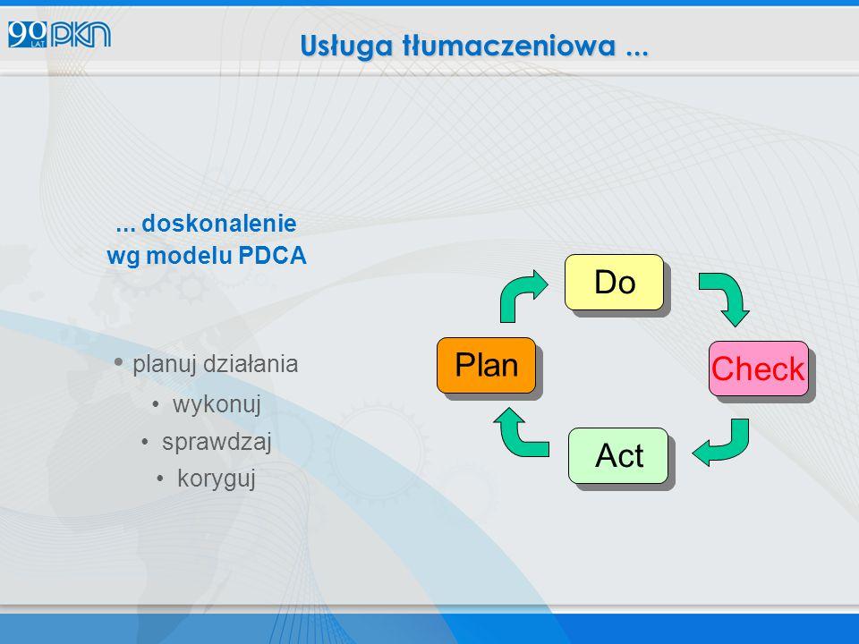 Do Plan Check Act... doskonalenie wg modelu PDCA planuj działania wykonuj sprawdzaj koryguj Usługa tłumaczeniowa...