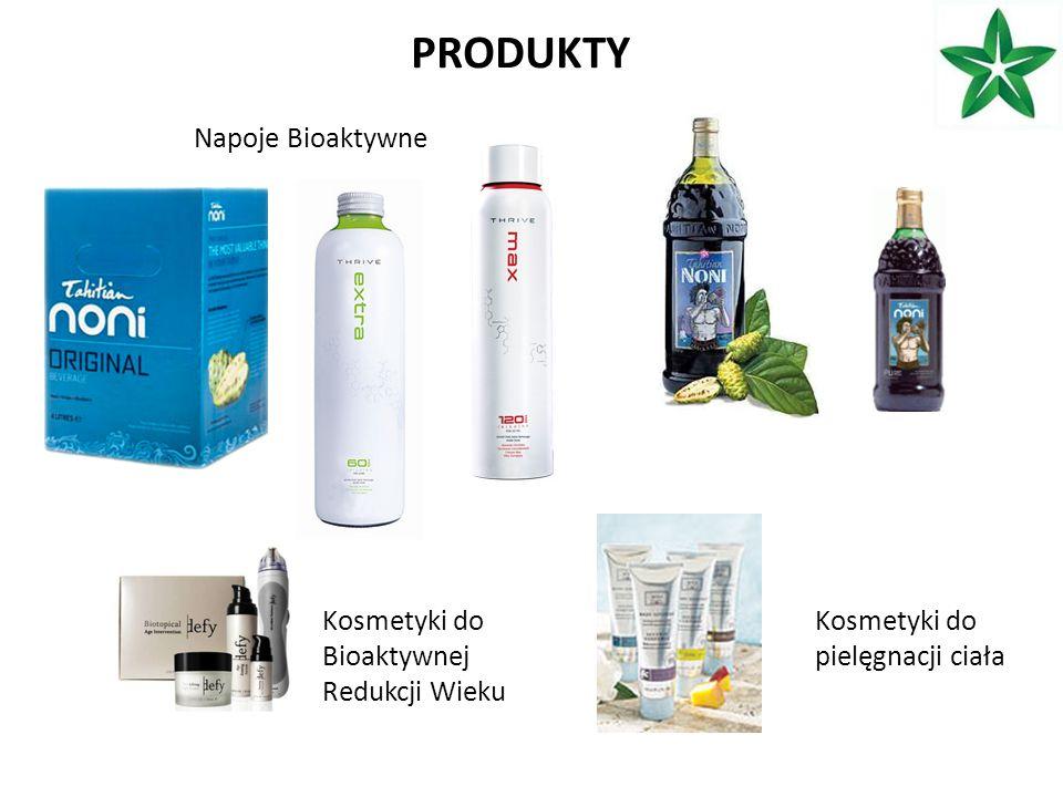 PRODUKTY Kosmetyki do Bioaktywnej Redukcji Wieku Napoje Bioaktywne Kosmetyki do pielęgnacji ciała